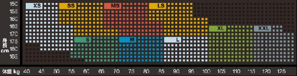 SKINS A-400 サイズチャート